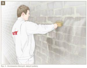 gruntowanie ściany