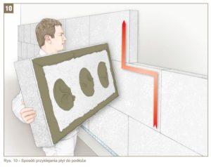 klejenie styropianu do ściany